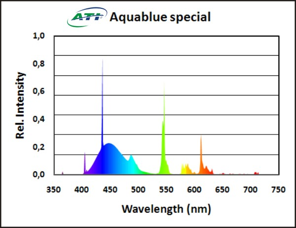 Mix t5 et Leds alpheus  ATI%20Aquablue%20Special