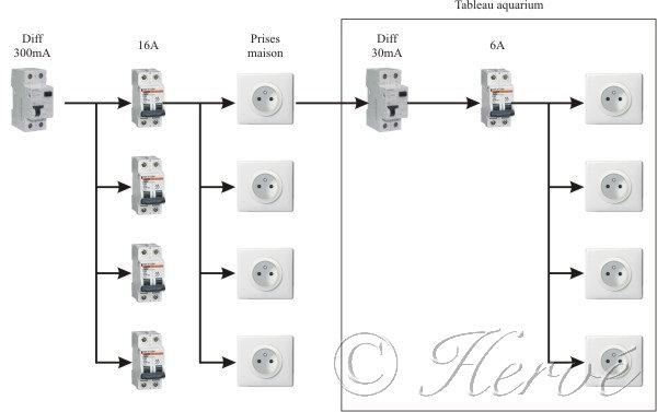 Recifal france tableau electrique biquet 74 le coin des bricoleurs page 2 - Tableau electrique secondaire ...